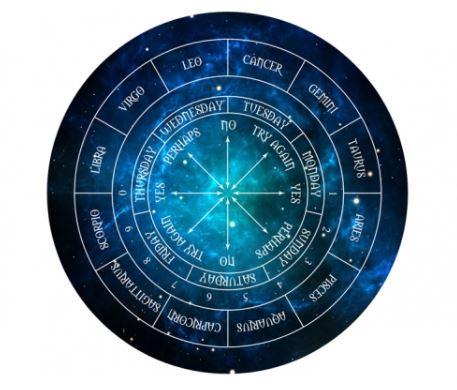 Pendulum divination board